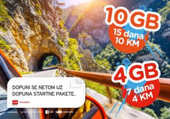 Turistički Dopuna: Start paketi
