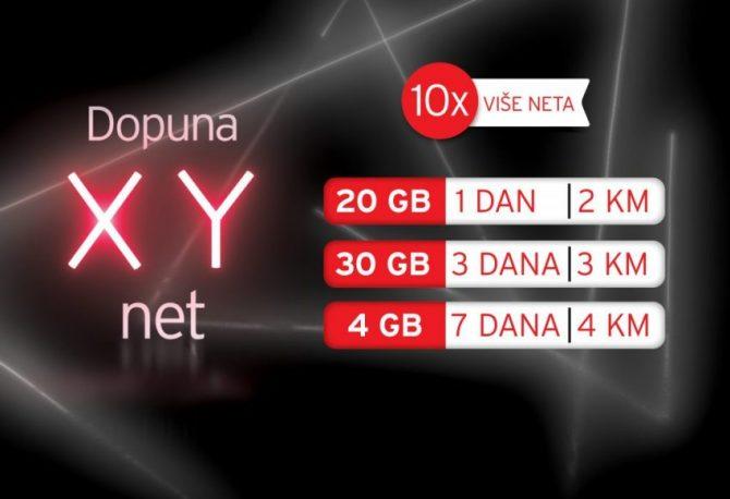 XYnet - novo ime za tvoju Dopunu