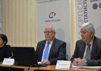 JASMIN KOMIĆ Prema podacima Zavoda za statistiku, RS ima oko 270.000 zaposlenih, najviše od nastanka Srpske
