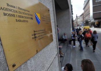 MAJORIZACIJA Agencija za statistiku BiH gotovo jednonacionalna, Srbi minimalno zastupljeni