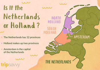 LINGVISTI RIJEŠILI DILEMU: Odluka Holanđana da sebe zovu samo Nizozemcima ne obavezuje Srbe