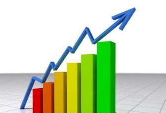 Privredni rast u RS biće sve jači
